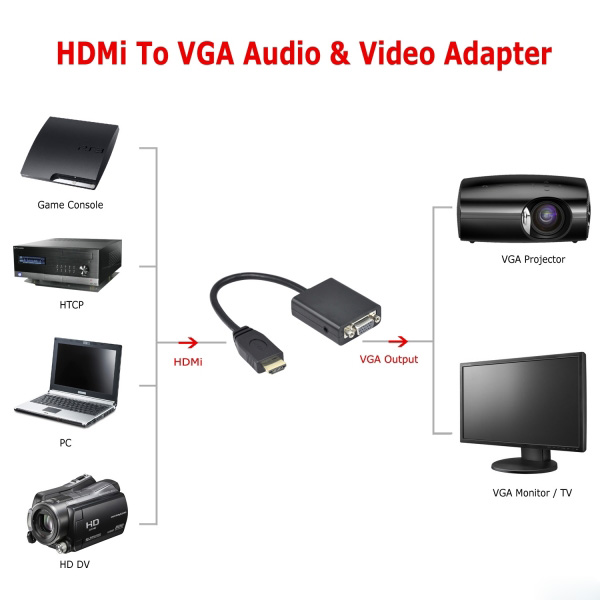 convertisseur-hdmi-vers-vga-audio-1080p (2)