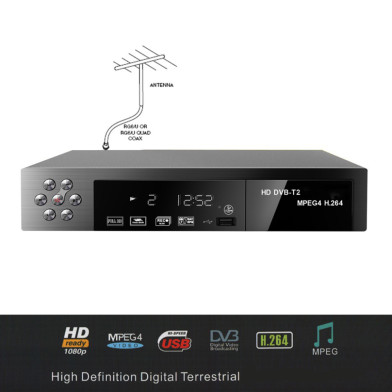new-full-hd-1080p-dvb-t2-s2-combo-digital-video-broadcasting-tv-receiver-h-264-mpeg