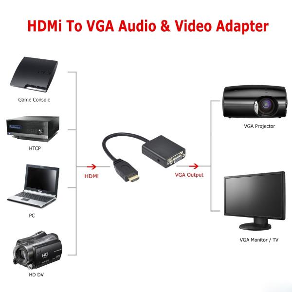 convertisseur-hdmi-vers-vga-audio-1080p (2)